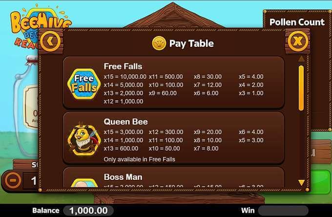 Beehive Bedlam Slot Bonus