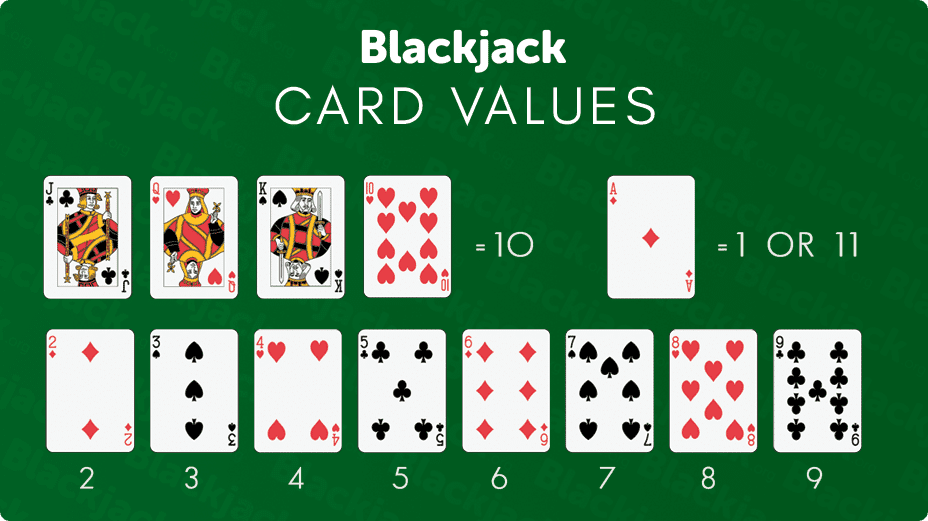 Blackjack Values