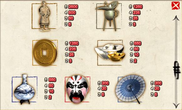 Cheng Gong Slot Bonus