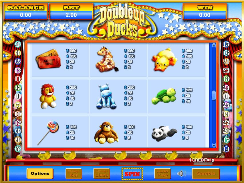 Doubleup Ducks Jackpot Slot Bonus