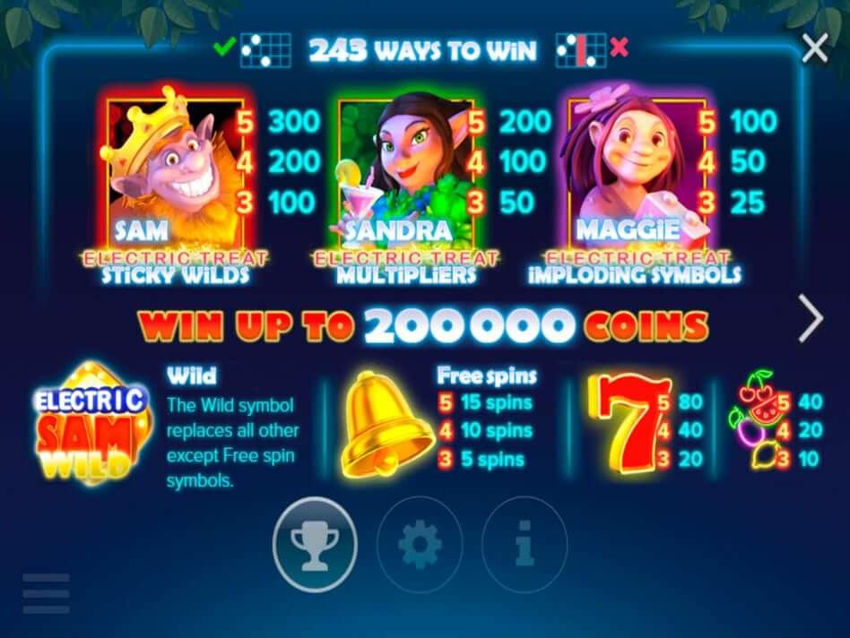 Electric Sam Slot Bonus