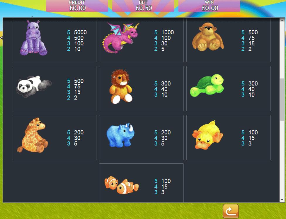 Fluffy Too Slot Bonus