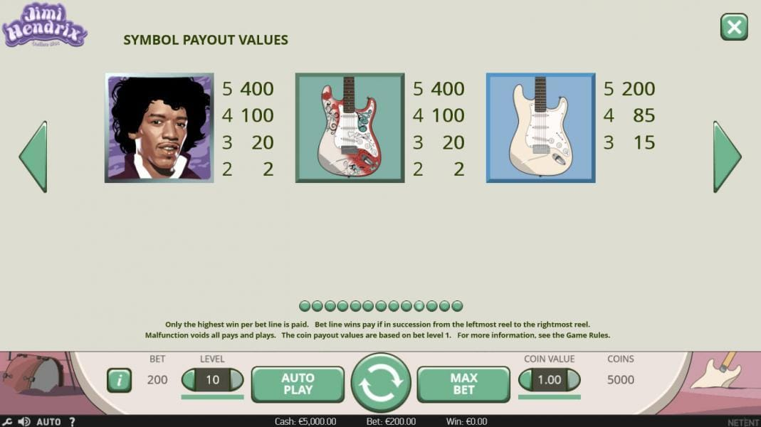 Jimi Hendrix Online Slot Gameplay