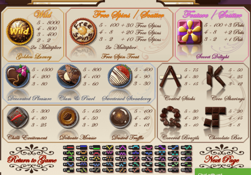 Le Chocolatier Slot Bonus