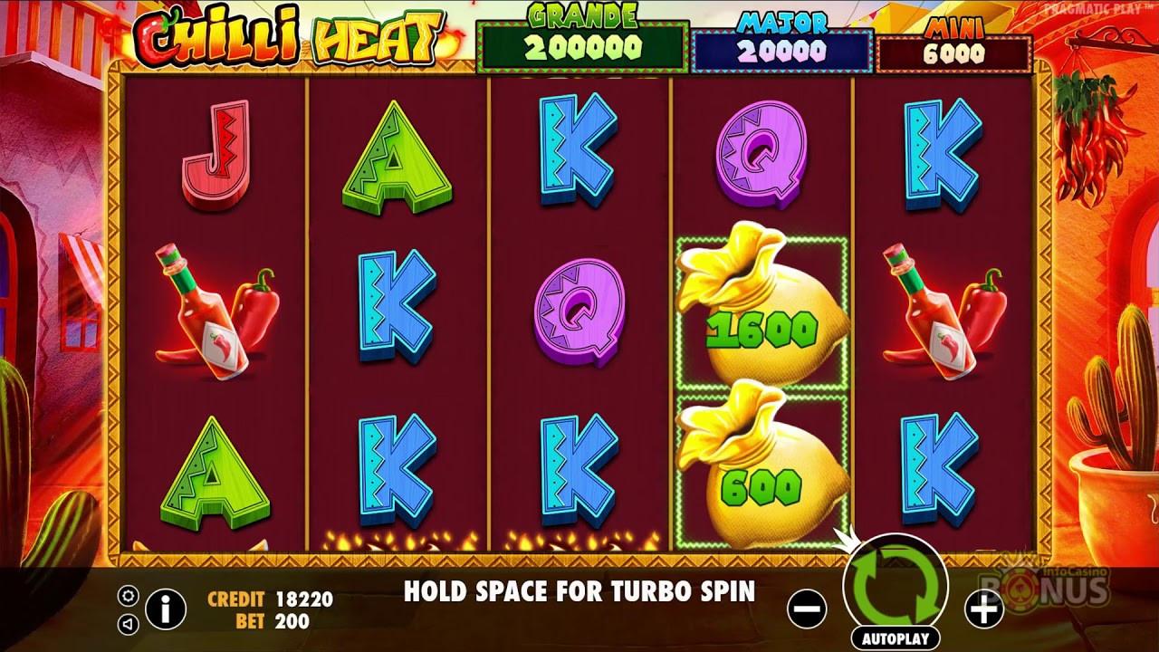 Chilli Heat Online Slot Game Explained