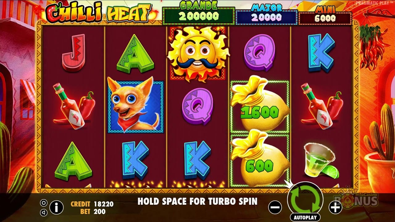 Chilli Heat Online Slot Game Explained