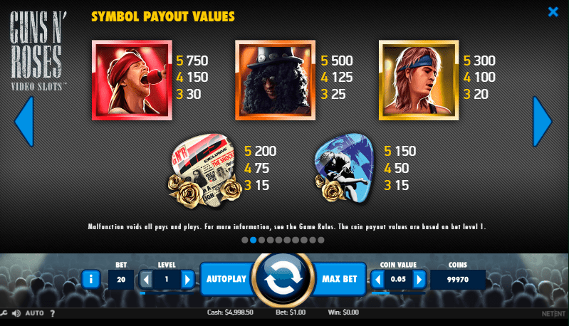 Guns N Roses Video Slot Symbols Payouts